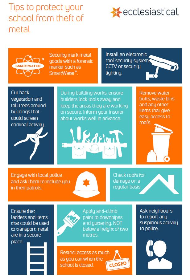 Tips to protect your school from metal theft